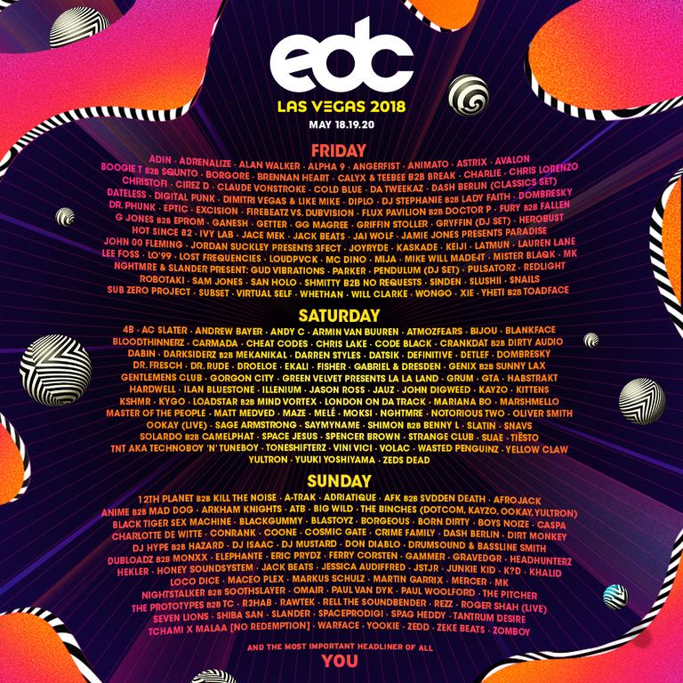 EDC Las Vegas Lineup 2018