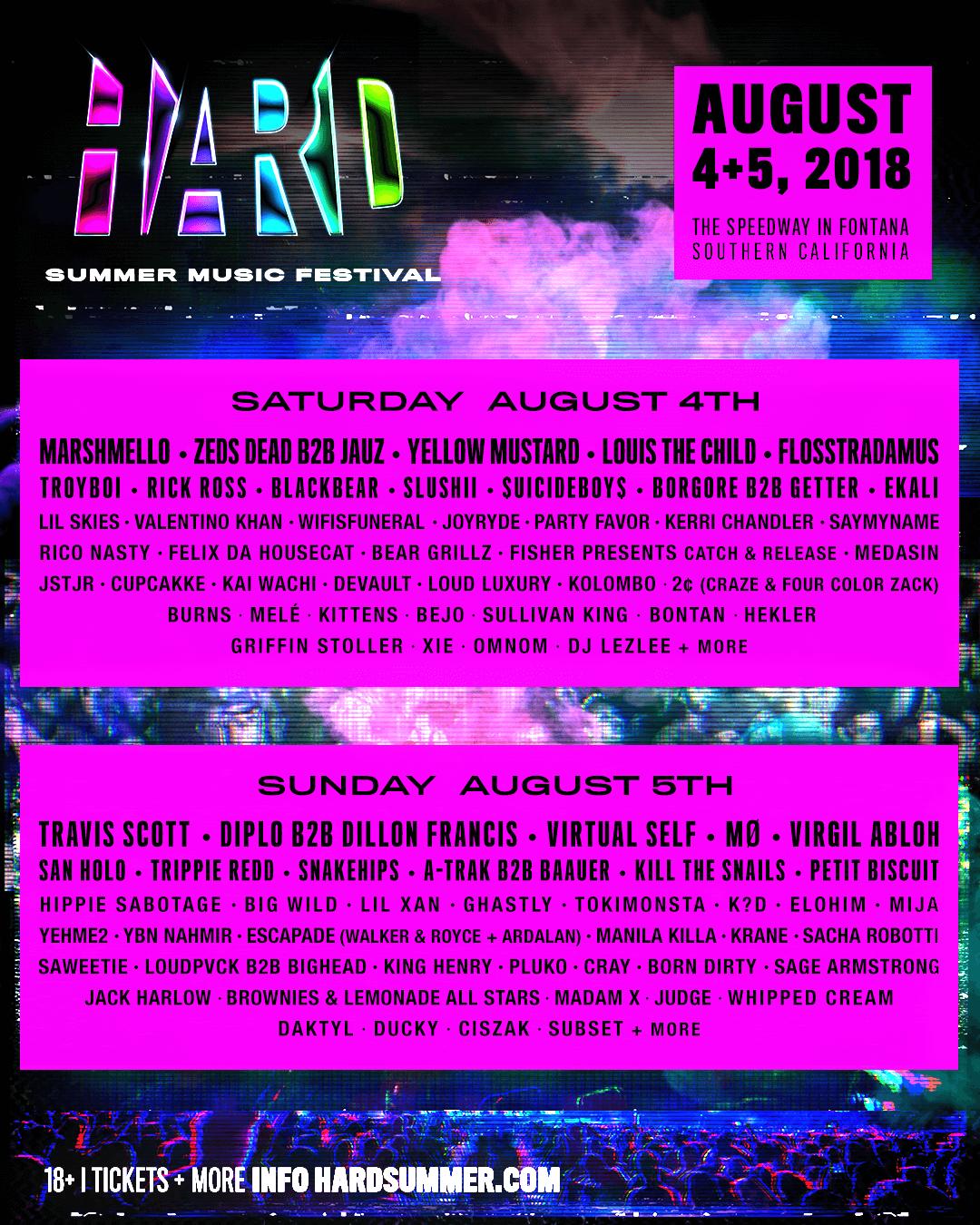 Hard Summer 2018 Lineup