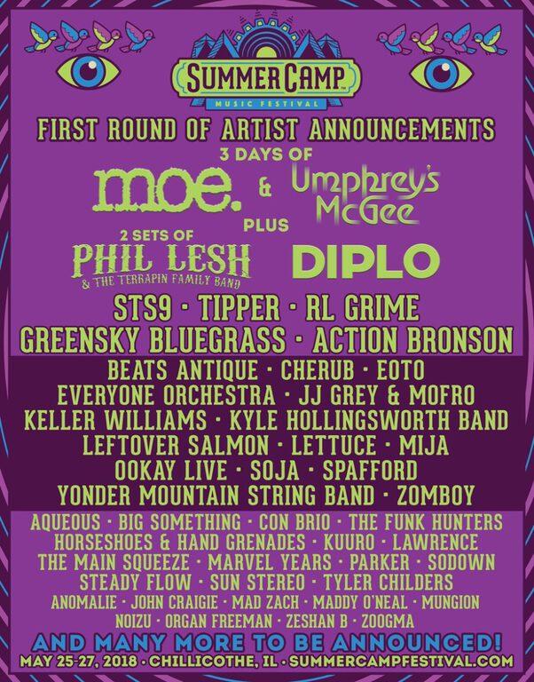 Summercamp Music Festival 2018 Lineup